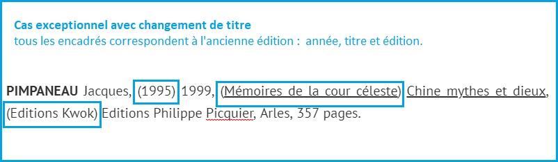 Explications de la mise en page d'un livre dans une bibliographie - Cas exceptionnel de changement de titre d'un ouvrage.